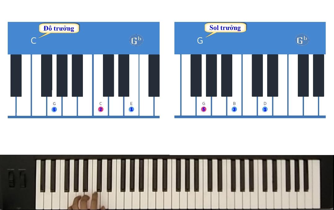 Dạy Đàn Organ Quận 12, Lớp nhạc Giáng Sol Quận 12, Dạy đàn piano quận 12, dạy đàn guitar quận 12, trung tâm âm nhạc quận 12,dạy nhảy thiếu nhi quận 12